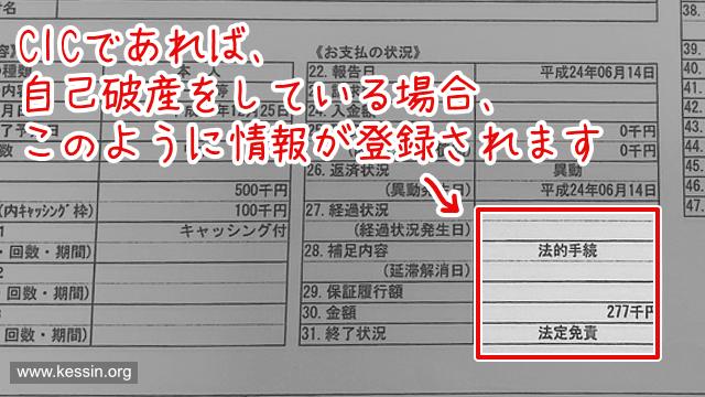CICで自己破産している場合に登録される情報(法的手続・法定免責)