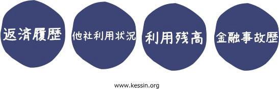 クレヒスを構成する主な項目のイメージ画像