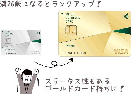 一般カードからゴールドカードにランクアップし喜んでいる新社会人